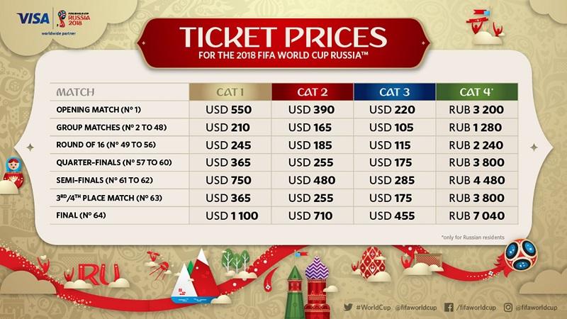 خرید بلیط جام جهانی