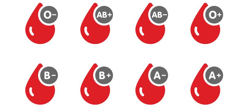 انواع گروه خونی