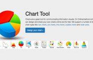 رسم نمودار آنلاین با استفاده از سایت طراحی نمودار OnlineChartTool