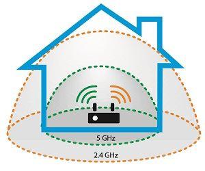تفاوت فرکانس 5GHz و 2.4GHz