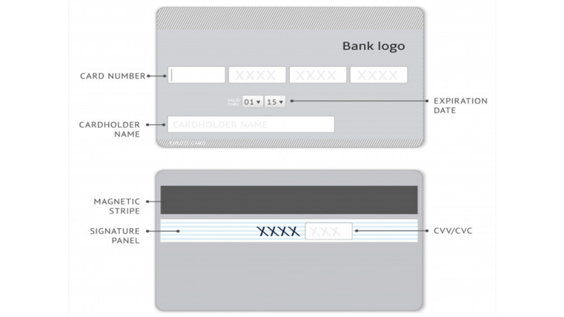 آموزش هک کارت بانکی , آموزش هک کارت های بانکی در سریع ترین زمان ,  هک کارت های بانکی , آموزش هک کارت های بانکی , هک کارت های بانک