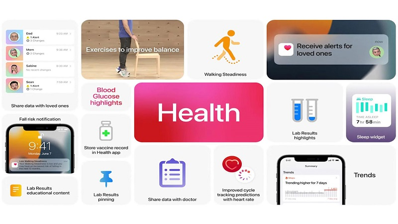 اپل هلث داده های سلامتی کاربر را با دکتر یا اعضای خانواده اشتراک گذاری می کند